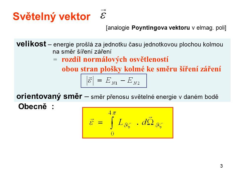 Světelný vektor [analogie Poyntingova vektoru v elmag. poli] velikost – energie prošlá za jednotku času jednotkovou plochou kolmou.